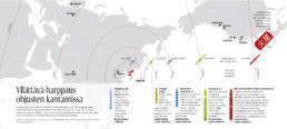A map infographic on North Korean missile ranges, published in the Ulkopolitiikka magazine.