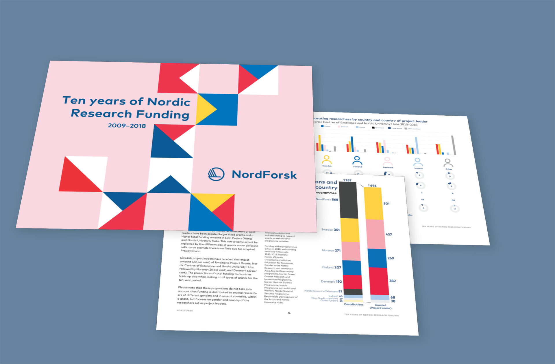 """A portfolio image of """"Ten years of nordic Research funding"""". Charts, diagrams and layout by KRUT Collective"""